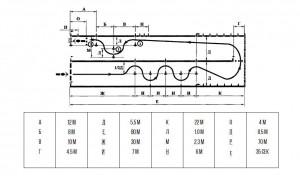 Рисунок 4 Схема А Скоростное маневрирование